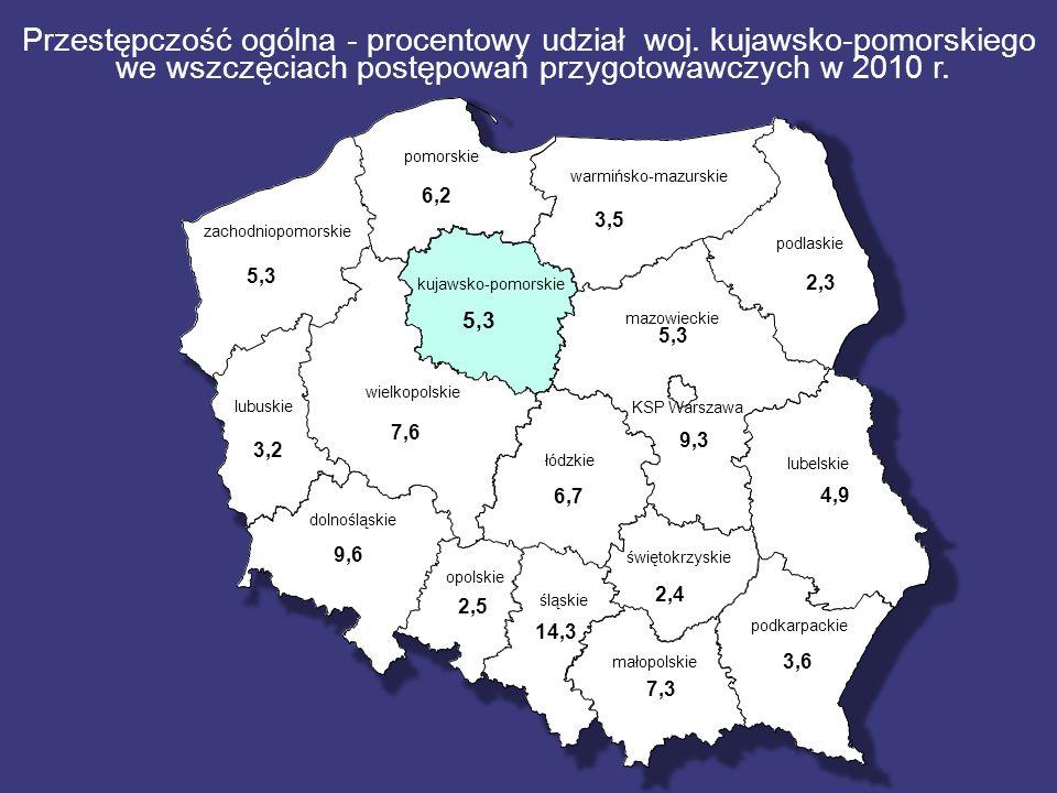 Przestępczość ogólna - procentowy udział woj. kujawsko-pomorskiego we wszczęciach postępowań przygotowawczych w 2010 r.