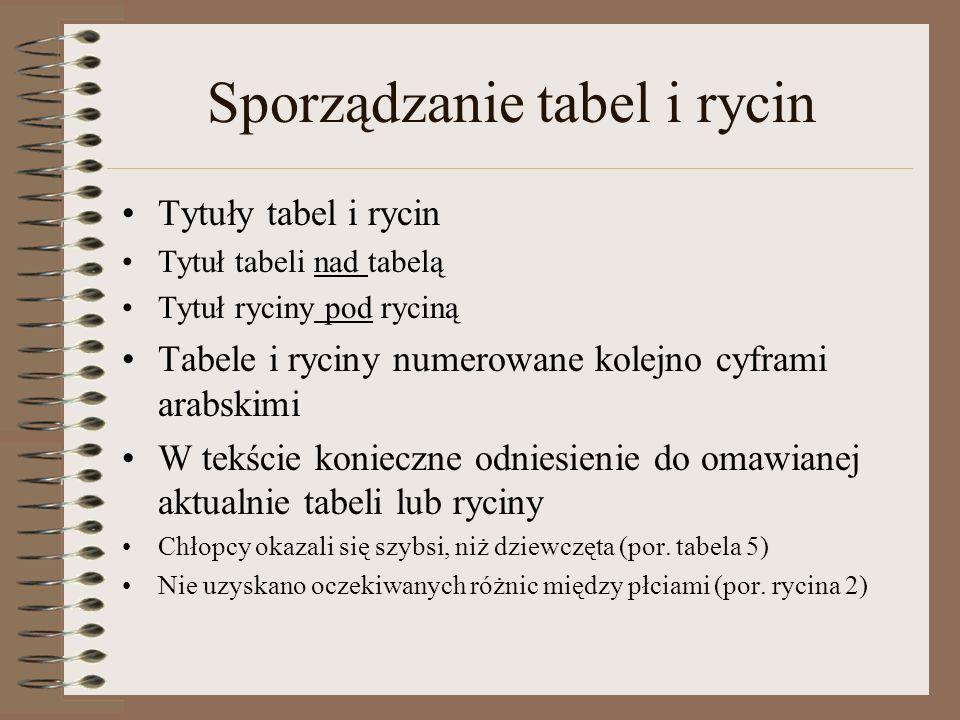 Sporządzanie tabel i rycin Tytuły tabel i rycin Tytuł tabeli nad tabelą Tytuł ryciny pod ryciną Tabele i ryciny numerowane kolejno cyframi arabskimi W