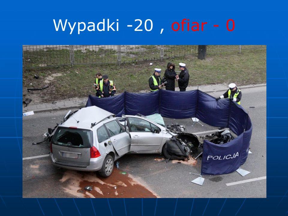 Wypadki -20, ofiar - 0