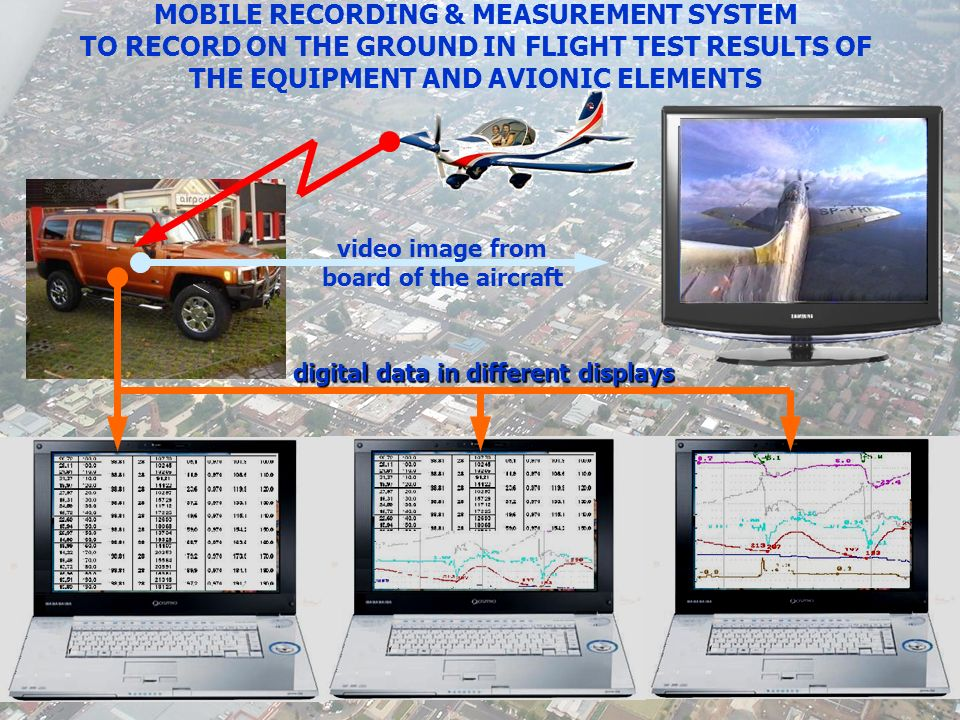 MOBILE RECORDING & MEASUREMENT SYSTEM TO RECORD ON THE GROUND IN FLIGHT TEST RESULTS OF THE EQUIPMENT AND AVIONIC ELEMENTS digital data in different d