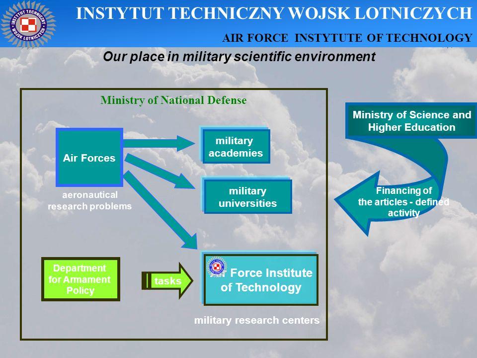The Stationary Terrain Surveillance System INSTYTUT TECHNICZNY WOJSK LOTNICZYCH AIR FORCE INSTYTUTE OF TECHNOLOGY