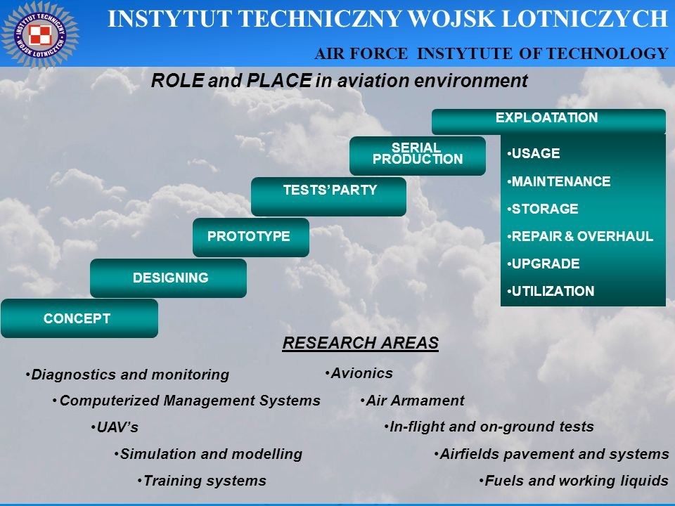 Thank you for your attention INSTYTUT TECHNICZNY WOJSK LOTNICZYCH AIR FORCE INSTYTUTE OF TECHNOLOGY