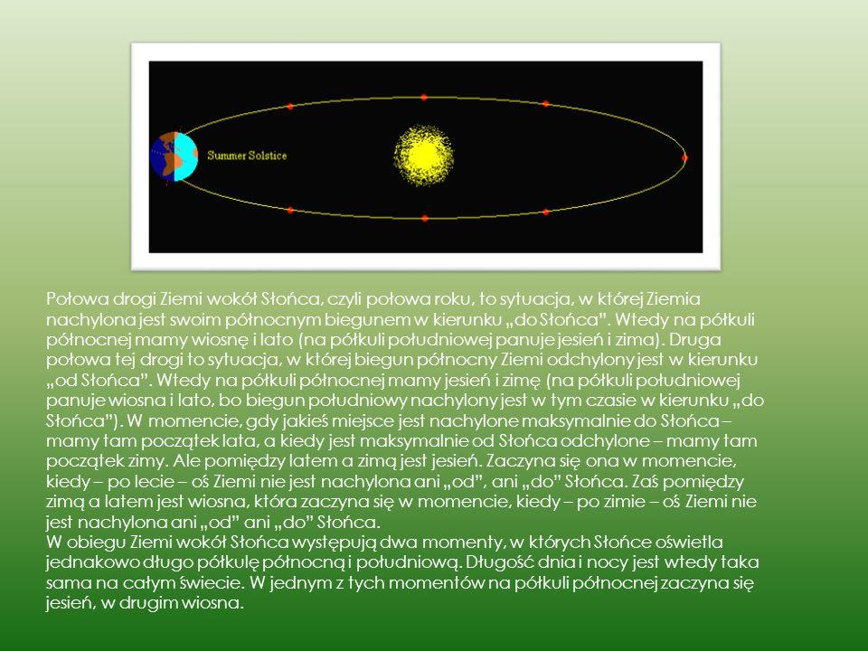 Połowa drogi Ziemi wokół Słońca, czyli połowa roku, to sytuacja, w której Ziemia nachylona jest swoim północnym biegunem w kierunku do Słońca. Wtedy n