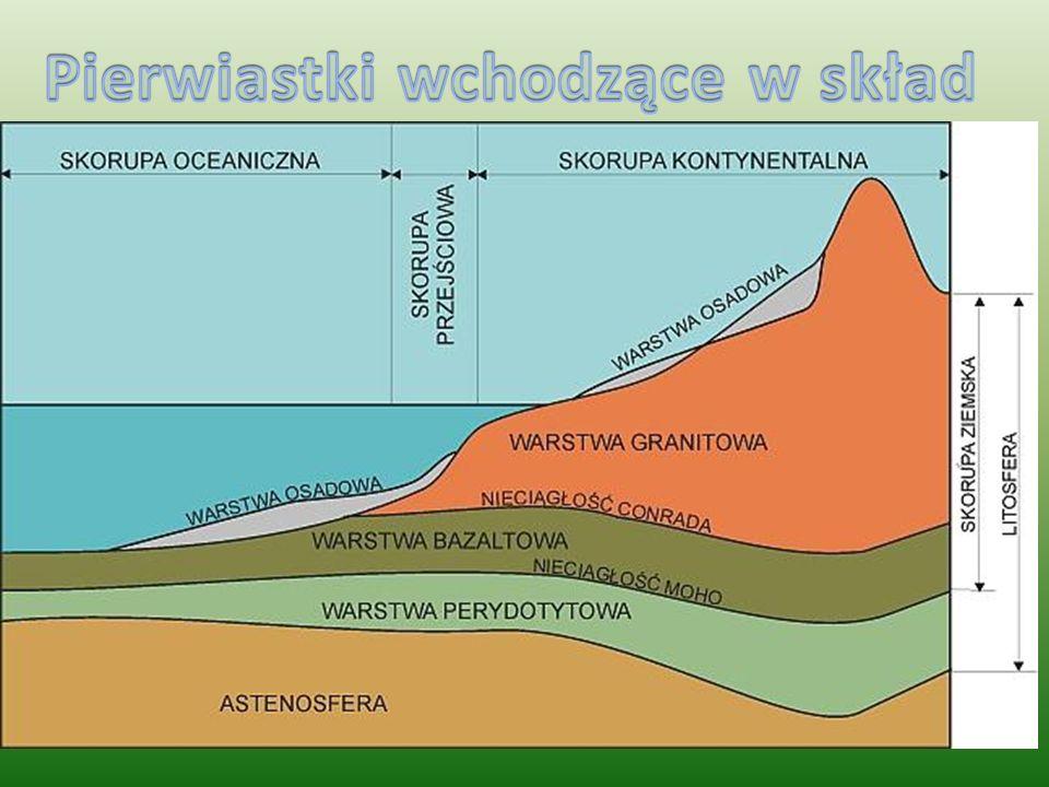 Skorupa ziemska to najbardziej zewnętrzna część kuli ziemskiej.