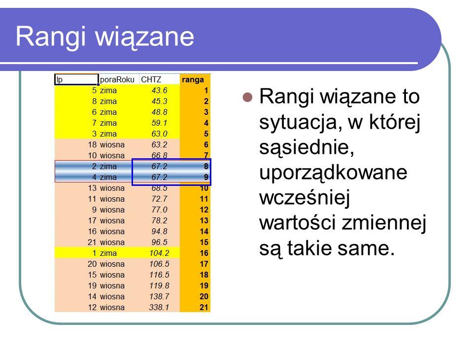Rangi wiązane Rangi wiązane to sytuacja, w której sąsiednie, uporządkowane wcześniej wartości zmiennej są takie same.