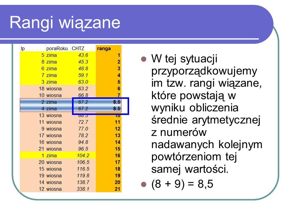 Rangi wiązane W tej sytuacji przyporządkowujemy im tzw. rangi wiązane, które powstają w wyniku obliczenia średnie arytmetycznej z numerów nadawanych k