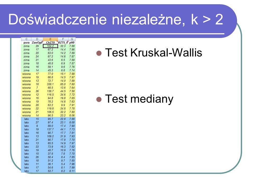 Doświadczenie niezależne, k > 2 Test Kruskal-Wallis Test mediany