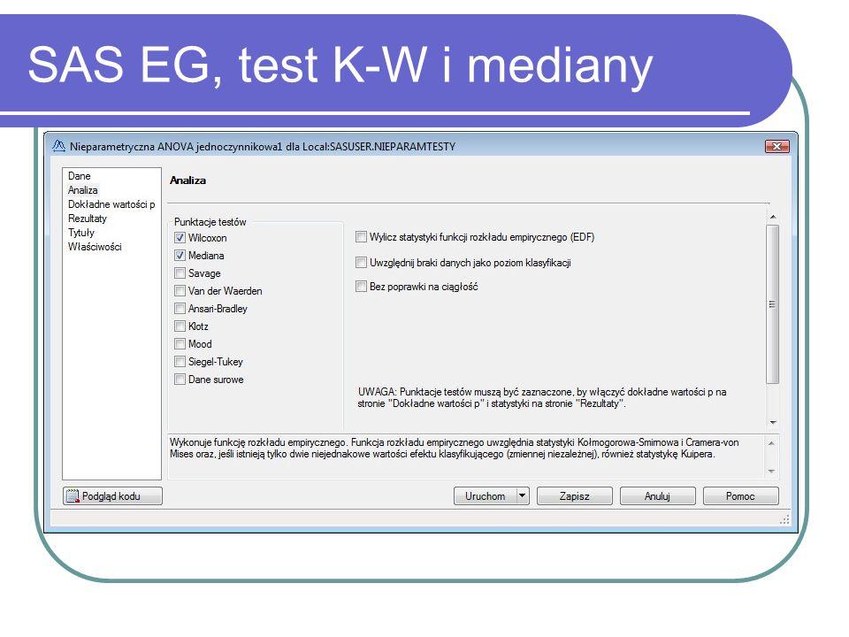 SAS EG, test K-W i mediany