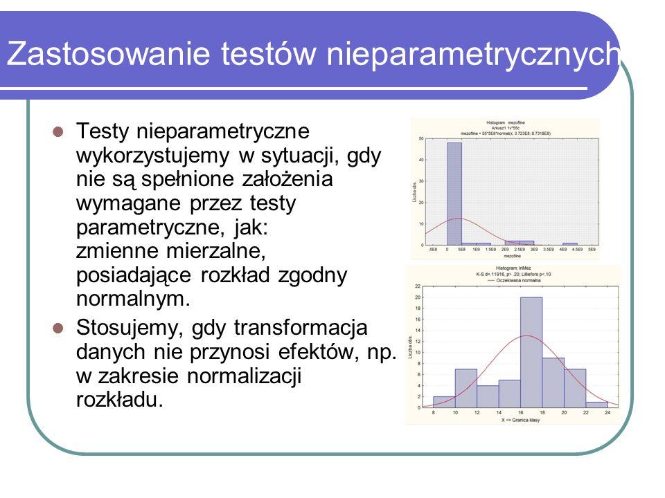 Zastosowanie testów nieparametrycznych Testy nieparametryczne wykorzystujemy w sytuacji, gdy nie są spełnione założenia wymagane przez testy parametry