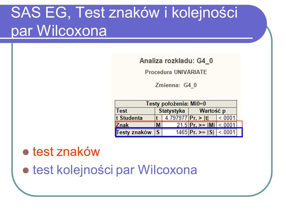 test znaków test kolejności par Wilcoxona