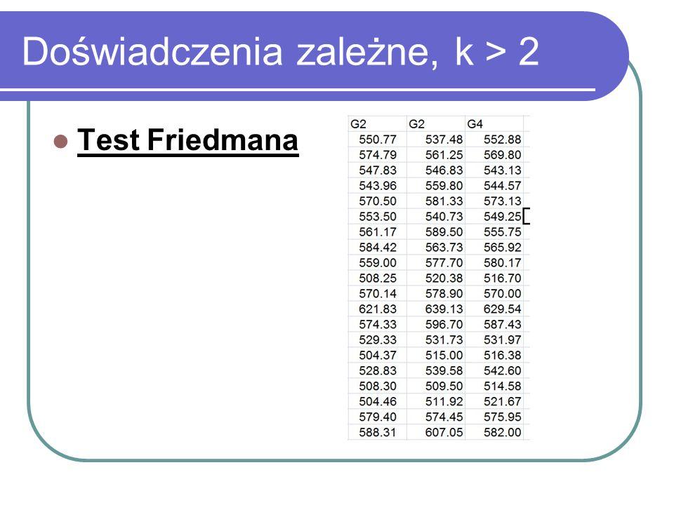 Doświadczenia zależne, k > 2 Test Friedmana