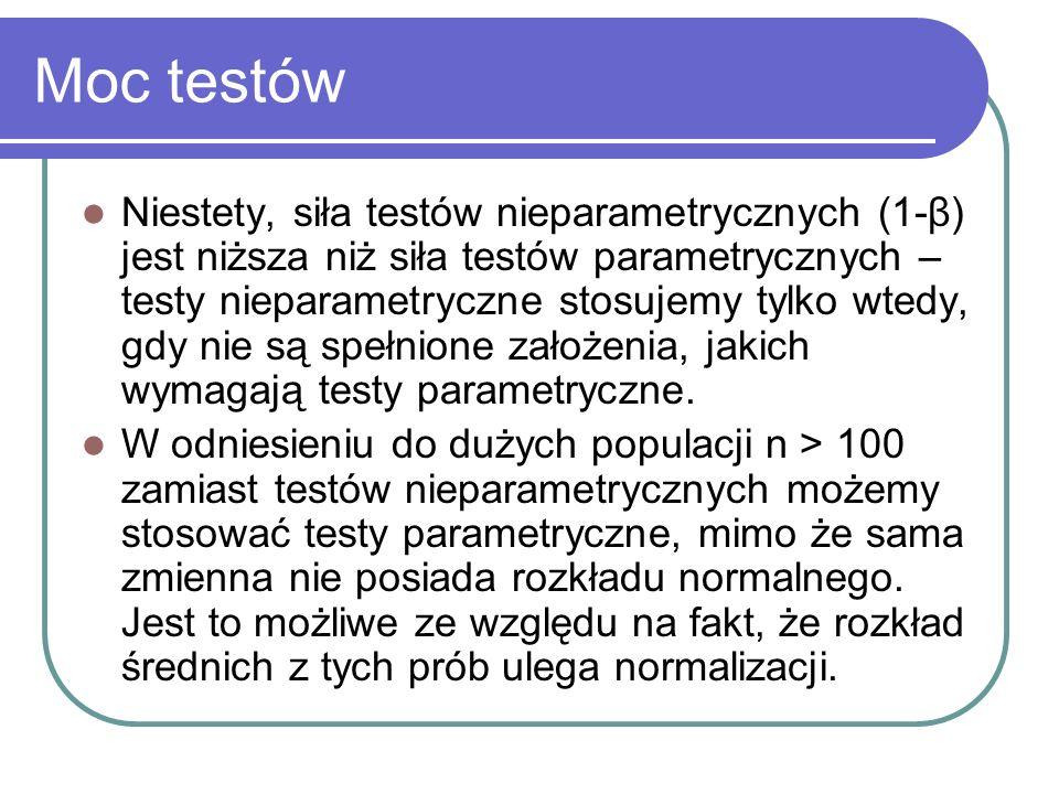 Moc testów Niestety, siła testów nieparametrycznych (1-β) jest niższa niż siła testów parametrycznych – testy nieparametryczne stosujemy tylko wtedy,