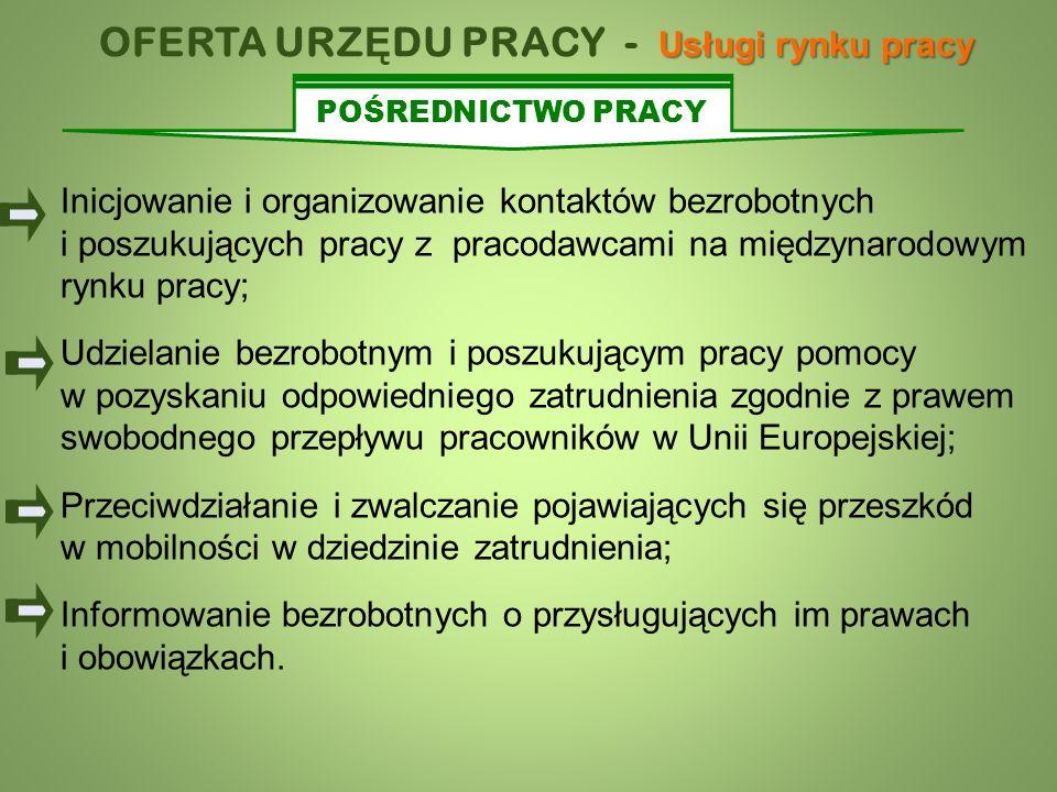 Usługi rynku pracy OFERTA URZ Ę DU PRACY - Usługi rynku pracy Inicjowanie i organizowanie kontaktów bezrobotnych i poszukujących pracy z pracodawcami