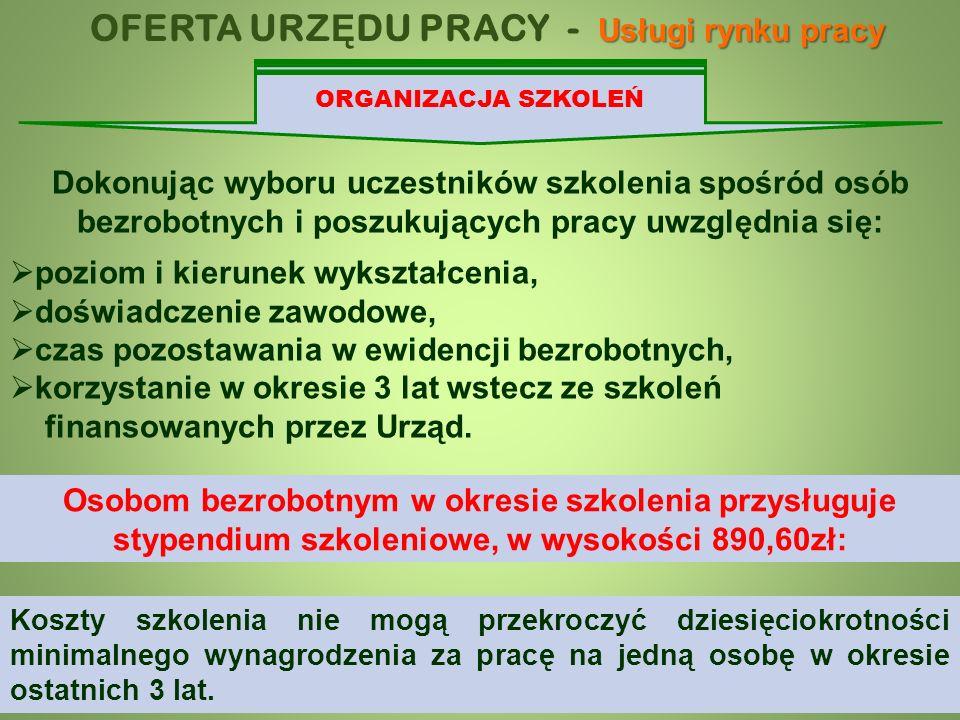Usługi rynku pracy OFERTA URZ Ę DU PRACY - Usługi rynku pracy Dlaczego warto się uczyć przez całe życie.