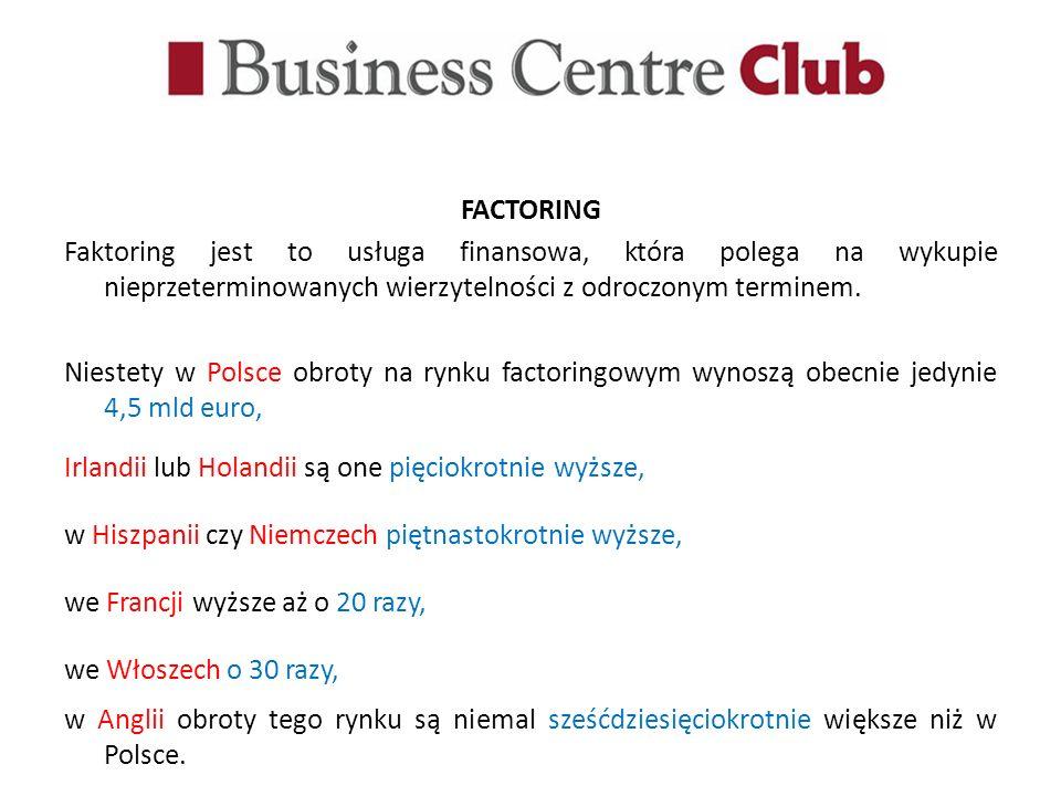 FACTORING Faktoring jest to usługa finansowa, która polega na wykupie nieprzeterminowanych wierzytelności z odroczonym terminem. Niestety w Polsce obr