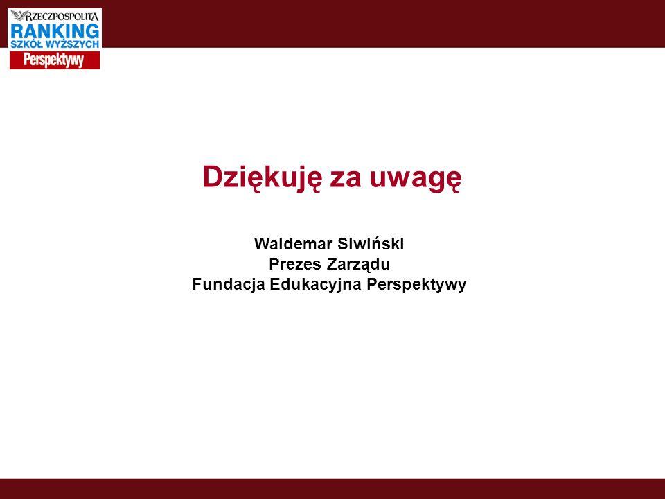 Dziękuję za uwagę Waldemar Siwiński Prezes Zarządu Fundacja Edukacyjna Perspektywy