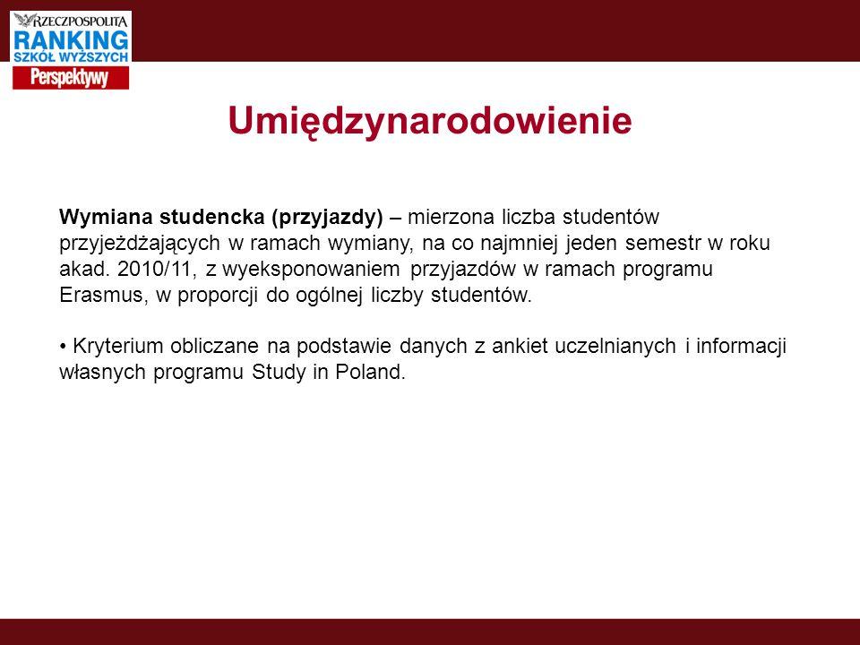Umiędzynarodowienie Wymiana studencka (przyjazdy) – mierzona liczba studentów przyjeżdżających w ramach wymiany, na co najmniej jeden semestr w roku a