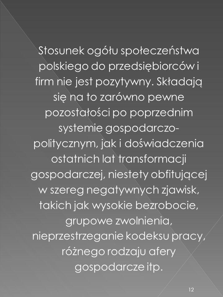 Stosunek ogółu społeczeństwa polskiego do przedsiębiorców i firm nie jest pozytywny. Składają się na to zarówno pewne pozostałości po poprzednim syste