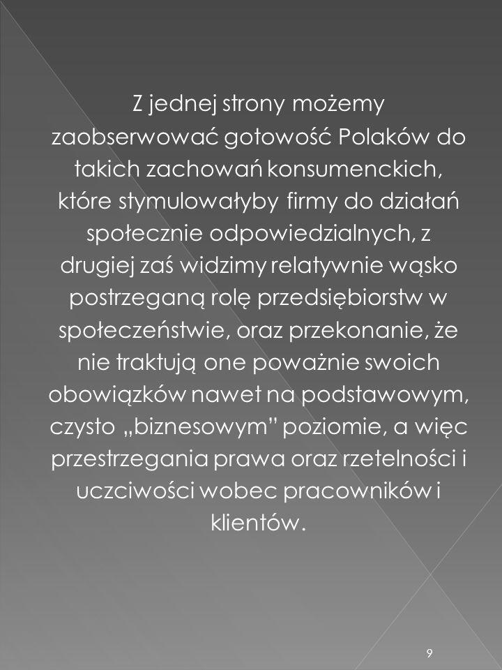 Z jednej strony możemy zaobserwować gotowość Polaków do takich zachowań konsumenckich, które stymulowałyby firmy do działań społecznie odpowiedzialnyc