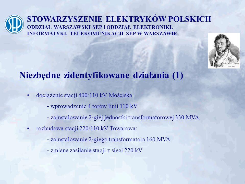 STOWARZYSZENIE ELEKTRYKÓW POLSKICH ODDZIAŁ WARSZAWSKI SEP i ODDZIAŁ ELEKTRONIKI, INFORMATYKI, TELEKOMUNIKACJI SEP W WARSZAWIE dociążenie stacji 400/11