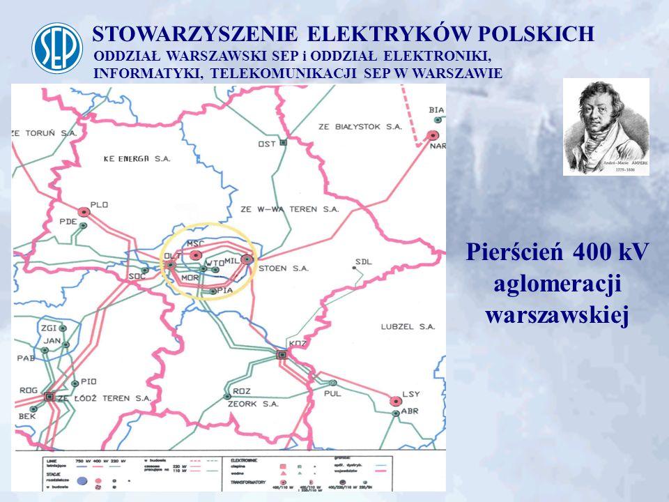 STOWARZYSZENIE ELEKTRYKÓW POLSKICH ODDZIAŁ WARSZAWSKI SEP i ODDZIAŁ ELEKTRONIKI, INFORMATYKI, TELEKOMUNIKACJI SEP W WARSZAWIE Pierścień 400 kV aglomer