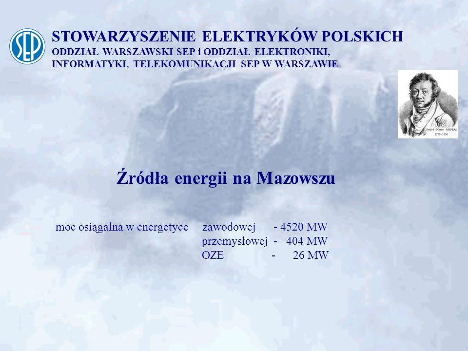 STOWARZYSZENIE ELEKTRYKÓW POLSKICH ODDZIAŁ WARSZAWSKI SEP i ODDZIAŁ ELEKTRONIKI, INFORMATYKI, TELEKOMUNIKACJI SEP W WARSZAWIE Źródła energii na Mazows