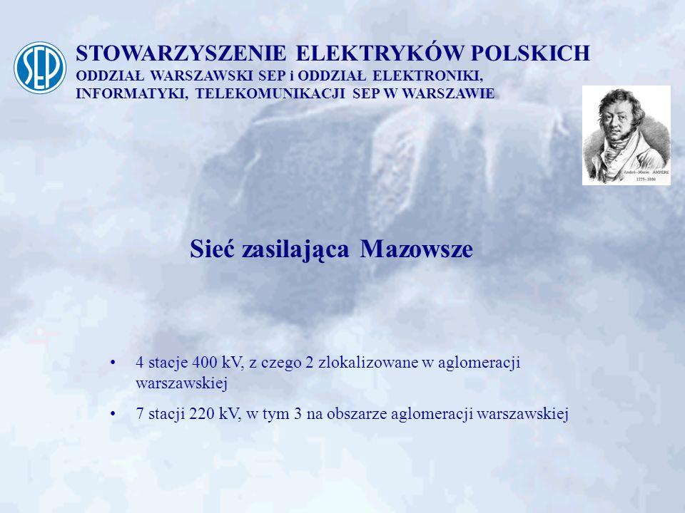 STOWARZYSZENIE ELEKTRYKÓW POLSKICH ODDZIAŁ WARSZAWSKI SEP i ODDZIAŁ ELEKTRONIKI, INFORMATYKI, TELEKOMUNIKACJI SEP W WARSZAWIE Warianty powiązania stacji Ołtarzew