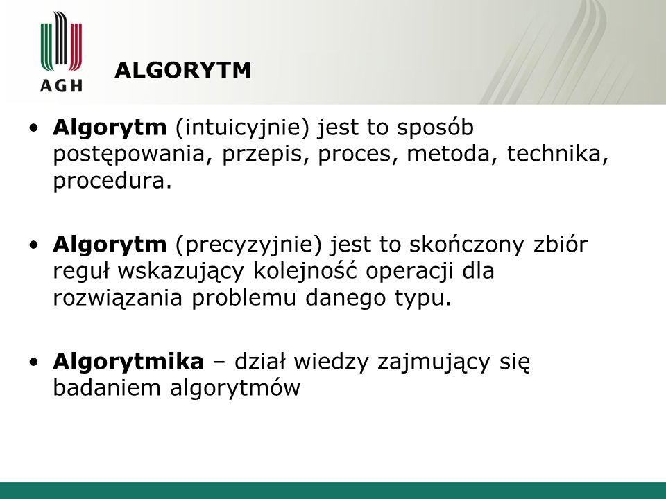 ALGORYTM Algorytm (intuicyjnie) jest to sposób postępowania, przepis, proces, metoda, technika, procedura. Algorytm (precyzyjnie) jest to skończony zb