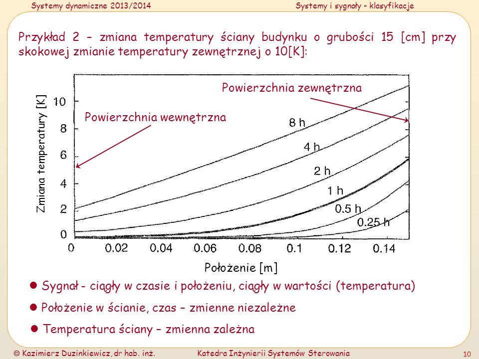 Systemy dynamiczne 2013/2014Systemy i sygnały - klasyfikacje Kazimierz Duzinkiewicz, dr hab. inż.Katedra Inżynierii Systemów Sterowania 10 Przykład 2