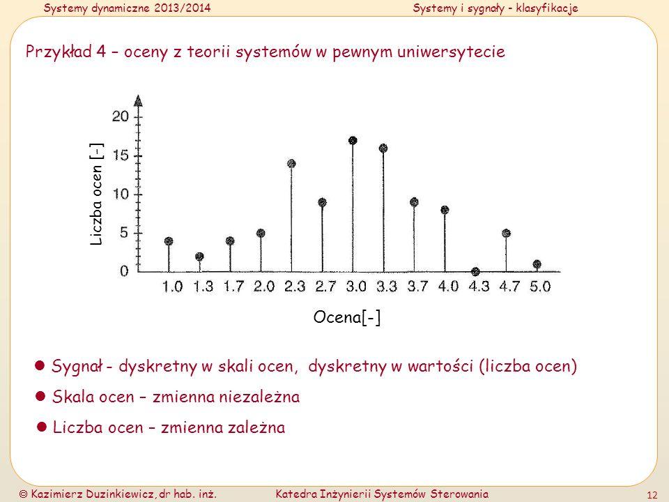 Systemy dynamiczne 2013/2014Systemy i sygnały - klasyfikacje Kazimierz Duzinkiewicz, dr hab. inż.Katedra Inżynierii Systemów Sterowania 12 Przykład 4
