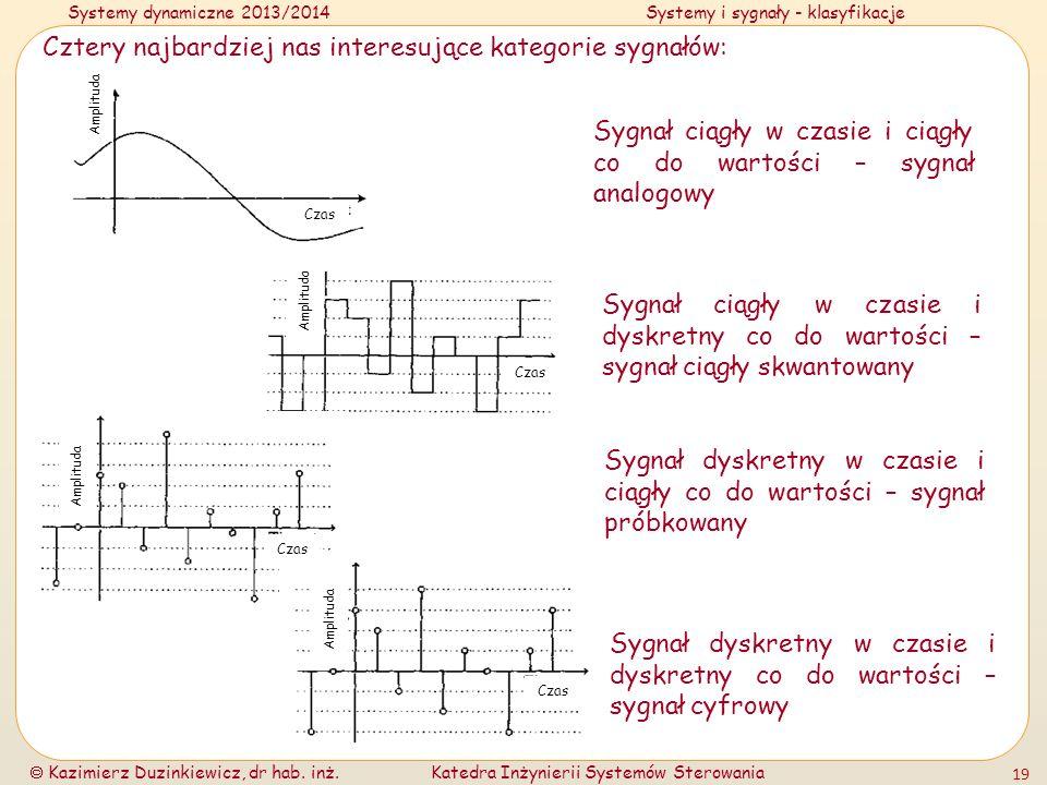 Systemy dynamiczne 2013/2014Systemy i sygnały - klasyfikacje Kazimierz Duzinkiewicz, dr hab. inż.Katedra Inżynierii Systemów Sterowania 19 Cztery najb
