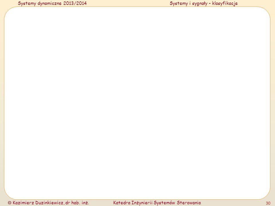 Systemy dynamiczne 2013/2014Systemy i sygnały - klasyfikacje Kazimierz Duzinkiewicz, dr hab. inż.Katedra Inżynierii Systemów Sterowania 30