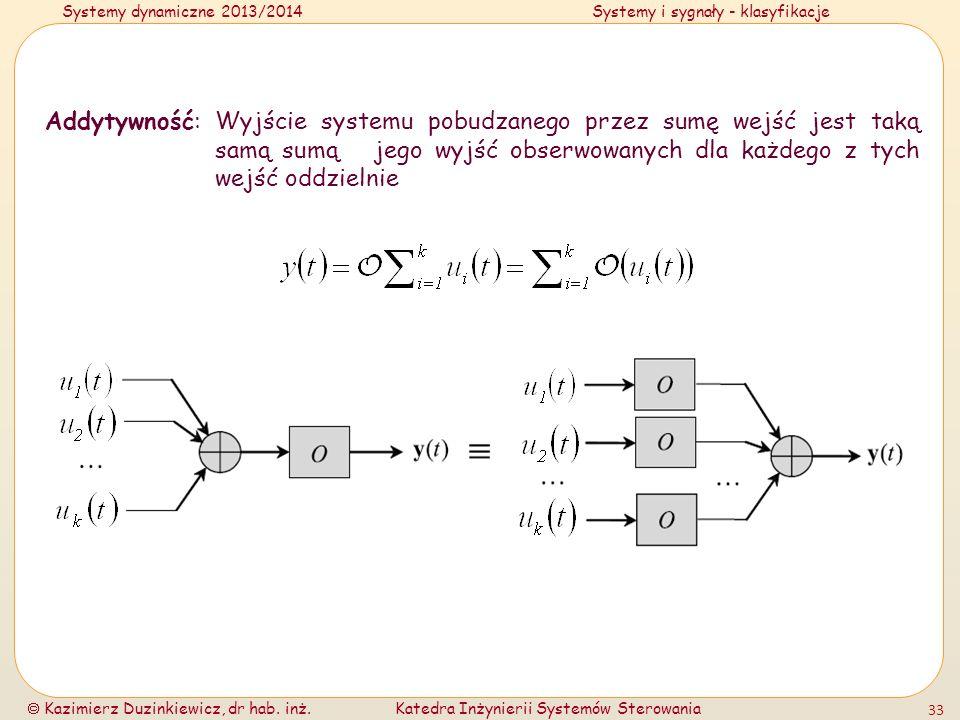 Systemy dynamiczne 2013/2014Systemy i sygnały - klasyfikacje Kazimierz Duzinkiewicz, dr hab. inż.Katedra Inżynierii Systemów Sterowania 33 Addytywność