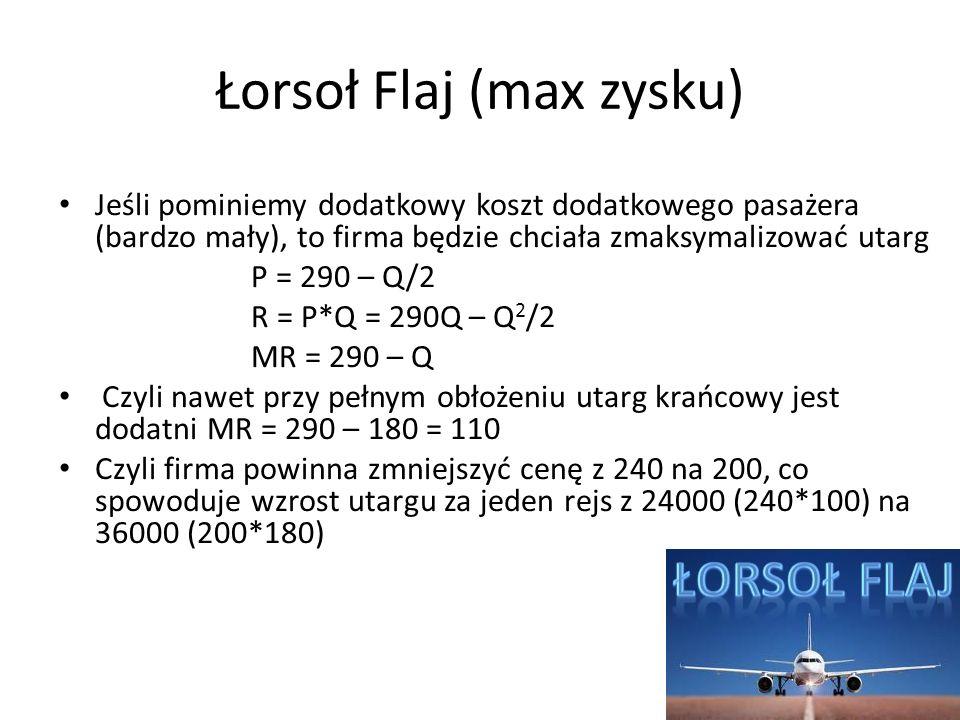Łorsoł Flaj (max zysku) Jeśli pominiemy dodatkowy koszt dodatkowego pasażera (bardzo mały), to firma będzie chciała zmaksymalizować utarg P = 290 – Q/