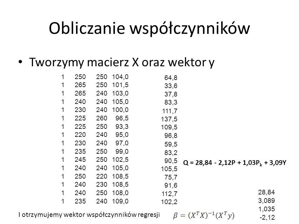 Obliczanie współczynników Tworzymy macierz X oraz wektor y 1250 104,0 1265250101,5 1265240103,0 1240 105,0 1230240100,0 122526096,5 122525093,3 122024