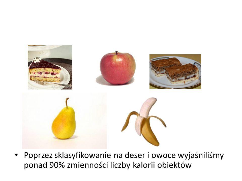 Poprzez sklasyfikowanie na deser i owoce wyjaśniliśmy ponad 90% zmienności liczby kalorii obiektów