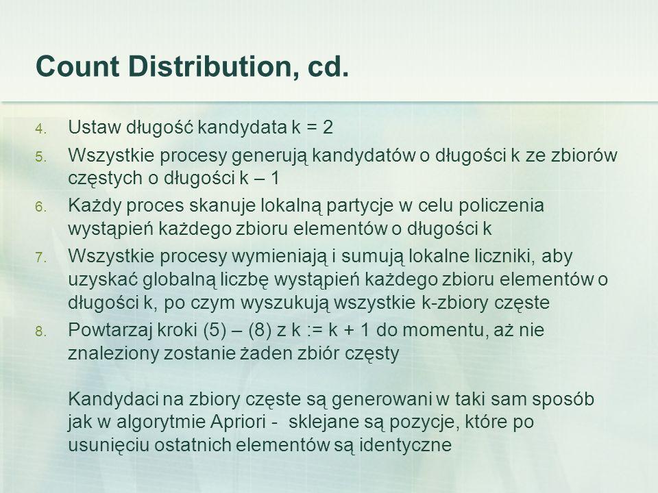 Count Distribution, cd. 4. Ustaw długość kandydata k = 2 5.