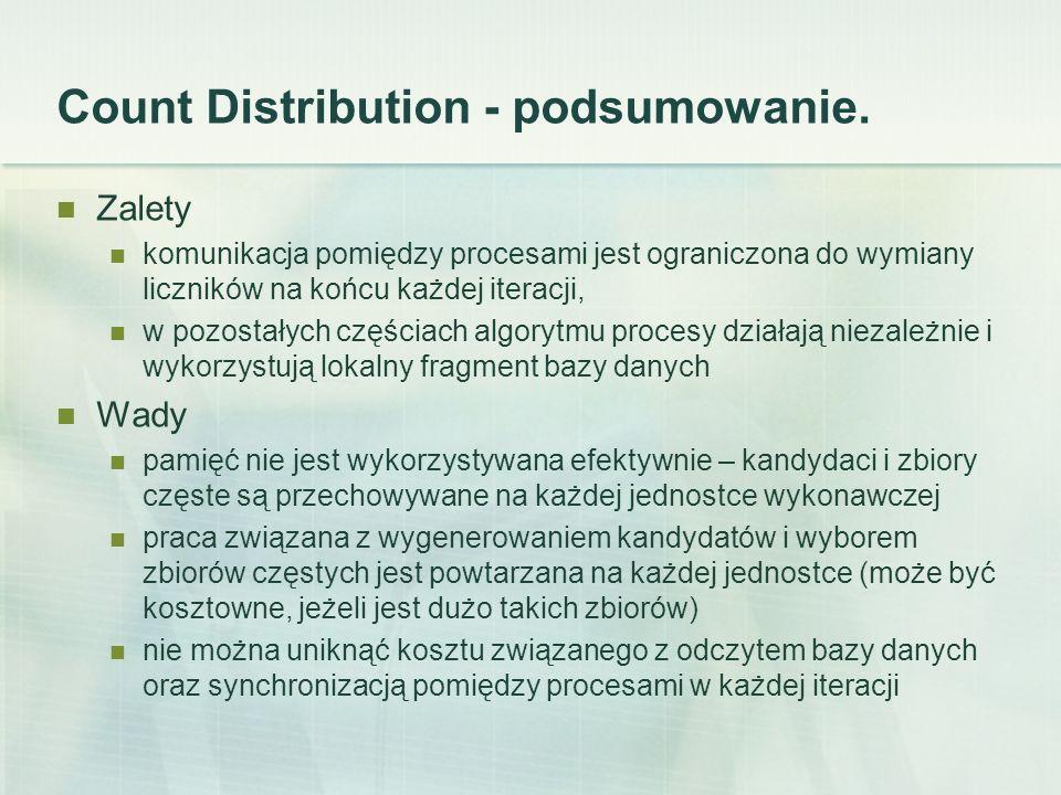 Count Distribution - podsumowanie.