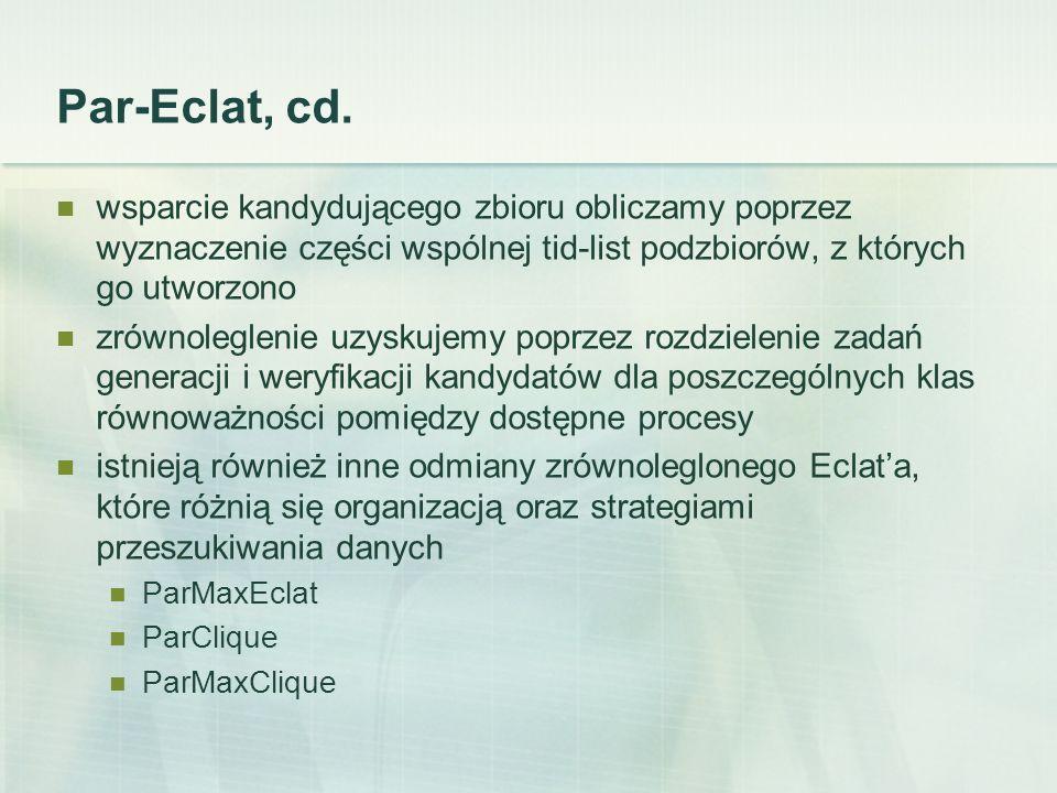 Par-Eclat, cd.
