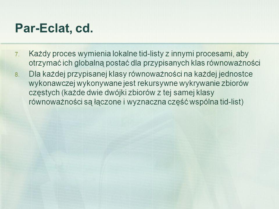 Par-Eclat, cd. 7.