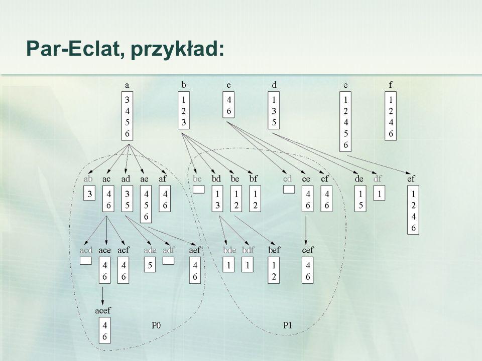 Par-Eclat, przykład: