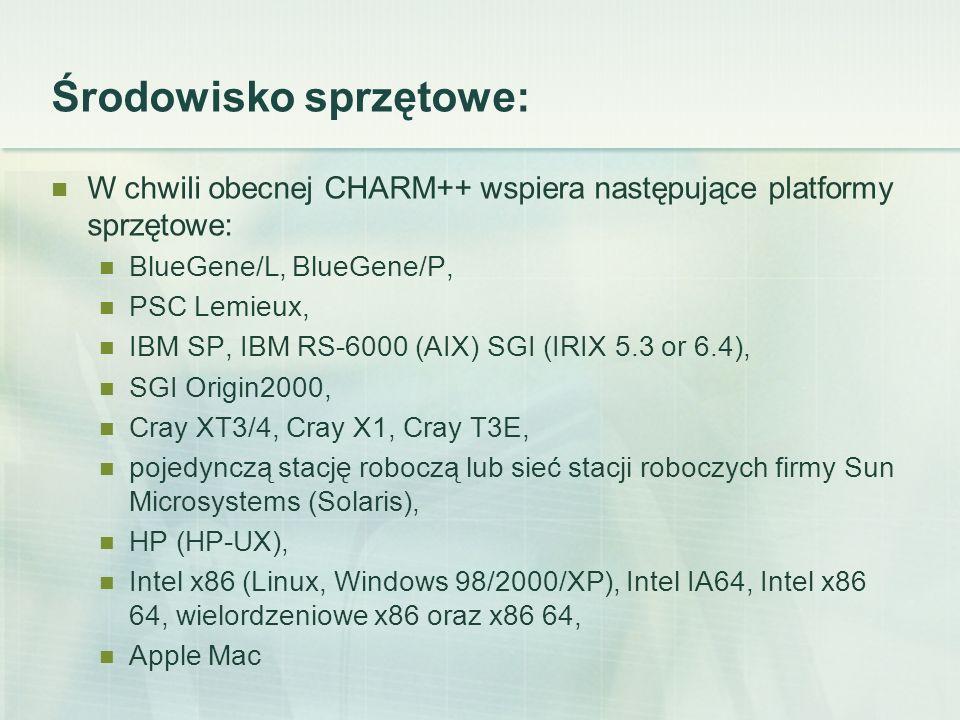 Środowisko sprzętowe: W chwili obecnej CHARM++ wspiera następujące platformy sprzętowe: BlueGene/L, BlueGene/P, PSC Lemieux, IBM SP, IBM RS-6000 (AIX) SGI (IRIX 5.3 or 6.4), SGI Origin2000, Cray XT3/4, Cray X1, Cray T3E, pojedynczą stację roboczą lub sieć stacji roboczych firmy Sun Microsystems (Solaris), HP (HP-UX), Intel x86 (Linux, Windows 98/2000/XP), Intel IA64, Intel x86 64, wielordzeniowe x86 oraz x86 64, Apple Mac