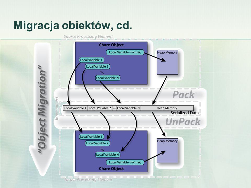 Migracja obiektów, cd.