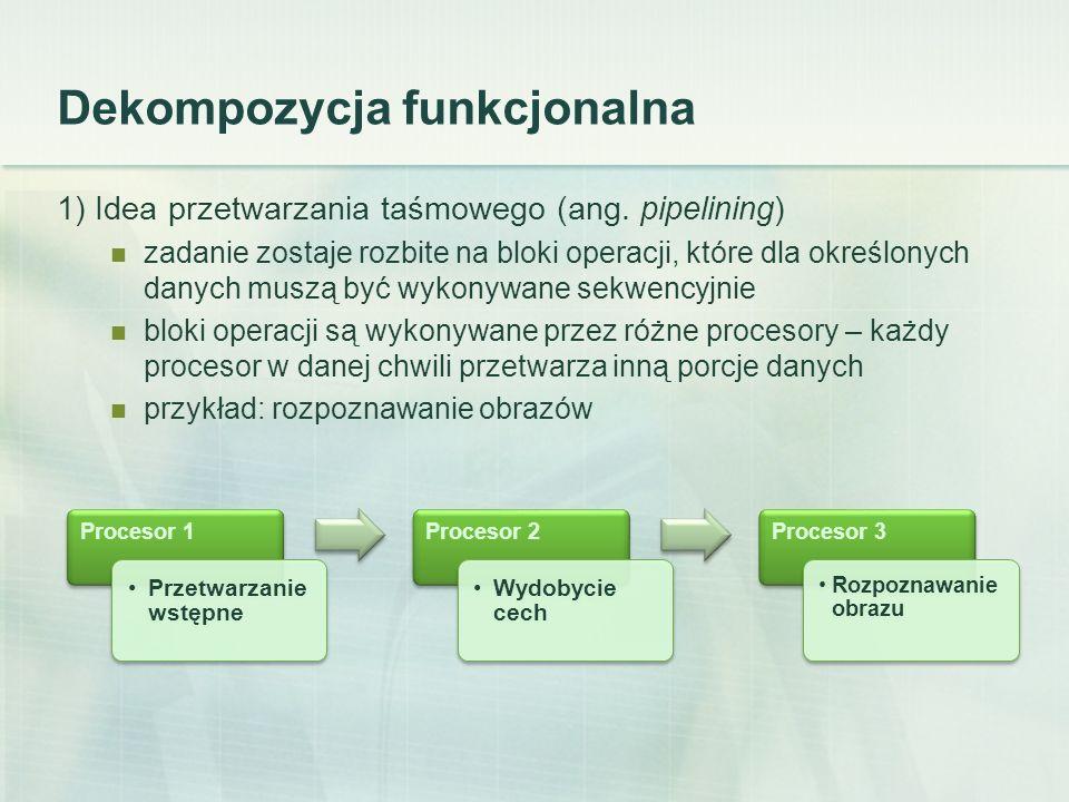 Dekompozycja funkcjonalna 1) Idea przetwarzania taśmowego (ang.