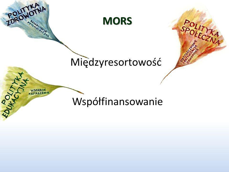 MORS Międzyresortowość Współfinansowanie
