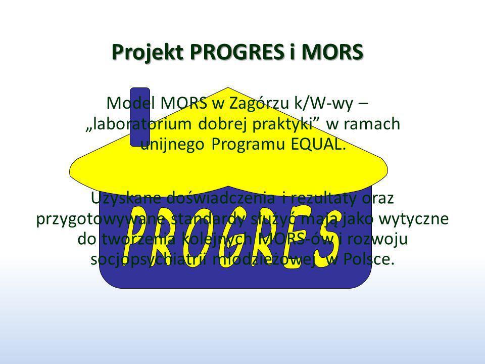 Projekt PROGRES i MORS Model MORS w Zagórzu k/W-wy – laboratorium dobrej praktyki w ramach unijnego Programu EQUAL. Uzyskane doświadczenia i rezultaty