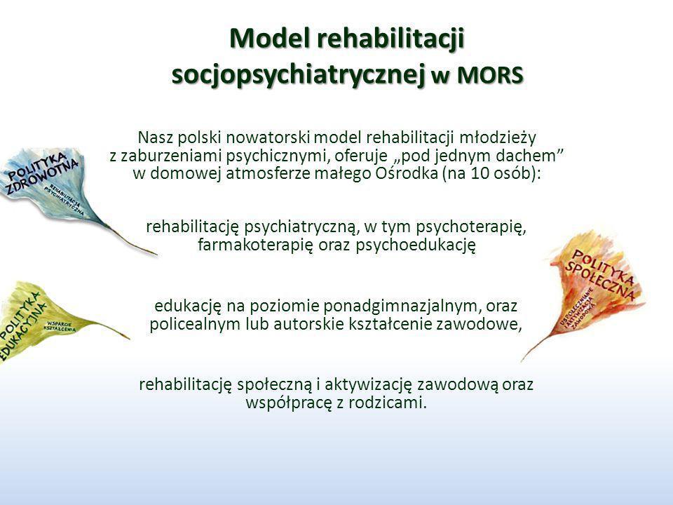 Model rehabilitacji socjopsychiatrycznej w MORS Nasz polski nowatorski model rehabilitacji młodzieży z zaburzeniami psychicznymi, oferuje pod jednym d