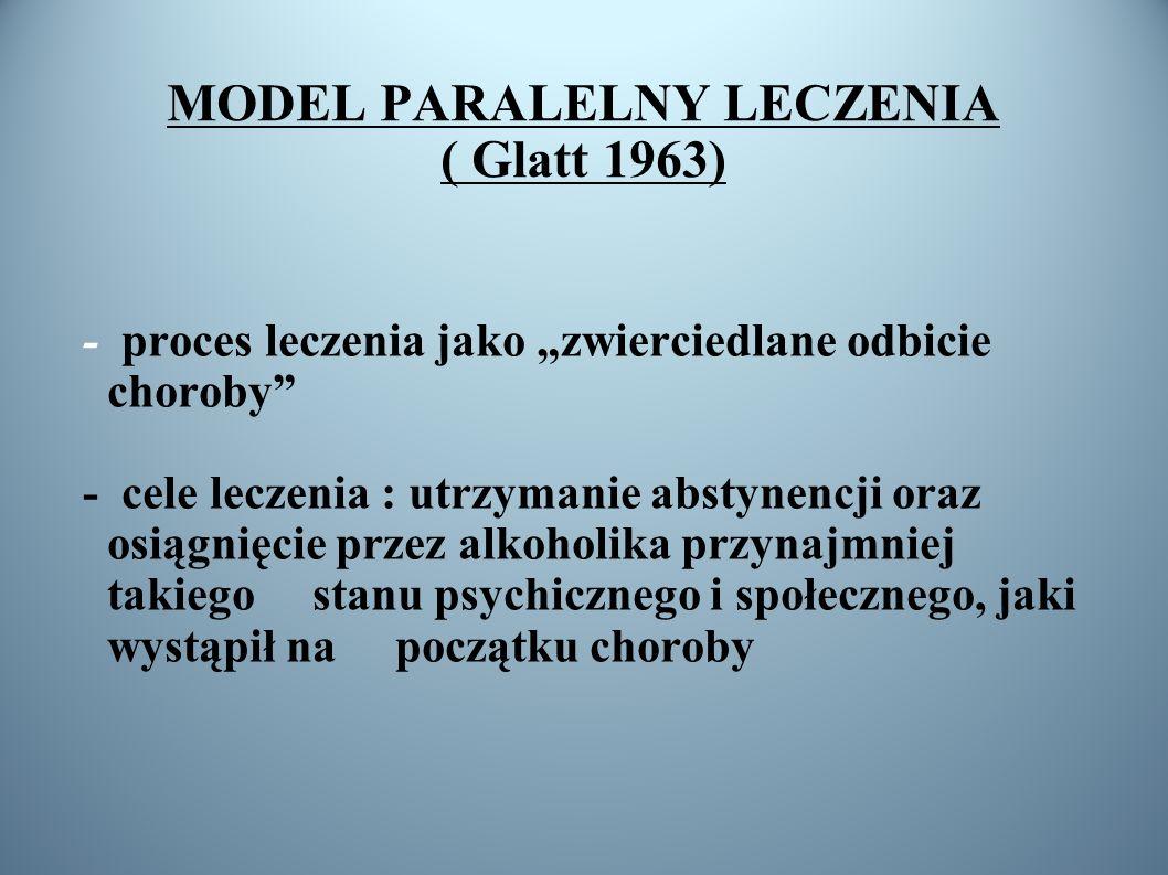 MODEL PARALELNY LECZENIA ( Glatt 1963) - proces leczenia jako zwierciedlane odbicie choroby - cele leczenia : utrzymanie abstynencji oraz osiągnięcie