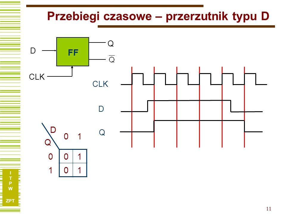 I T P W ZPT 10 Przerzutniki – tablice wzbudzeń Q DTS RJ K 00000 – 01111 01 – 10010 1– 1 1110– 0 D – delayT – trigger S – Set (wejście włączające) R – Reset (wejście wyłączające) J – wejście włączające K – wejście wyłączające