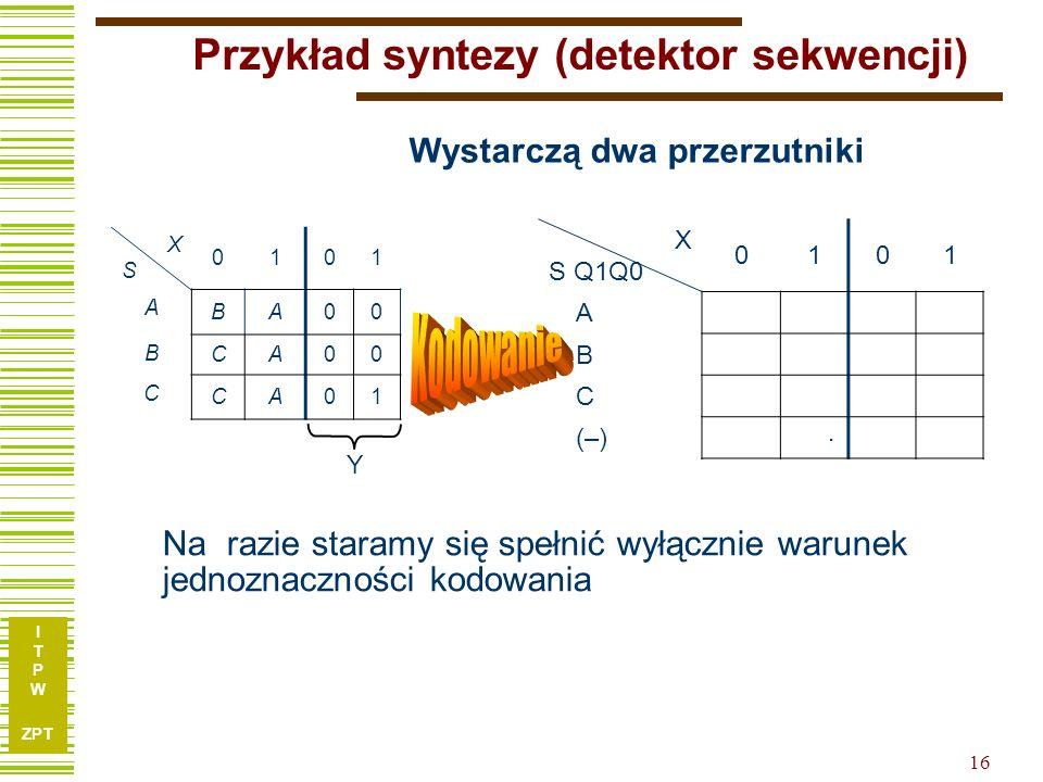 I T P W ZPT 16 Przykład syntezy (detektor sekwencji) X S 0101 A BA00 B CA00 C CA01 X S Q1Q0 0101 A 00010000 B 01110000 C 11110001 (–) 10– –– Y Wystarczą dwa przerzutniki Na razie staramy się spełnić wyłącznie warunek jednoznaczności kodowania